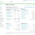 23andMe Health Overview
