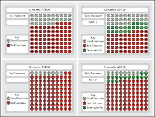 methotrexate response chart Blackwell publishing