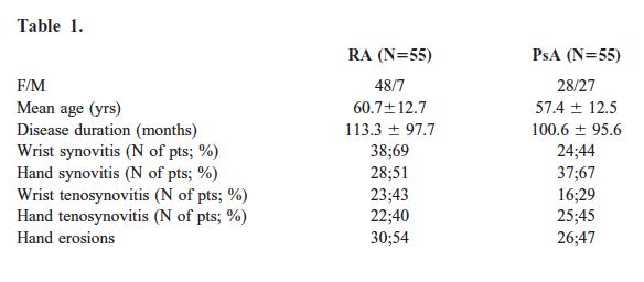results_tenosynovitis_ACR_abstract_114