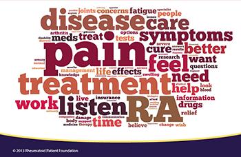 word_cloud_Rheumatology_care