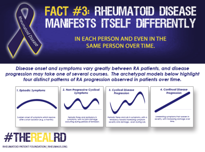 Rheumatoid Disease Fact 3