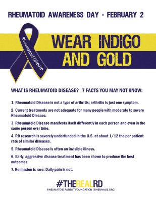 Rheumatoid Awareness Day Poster