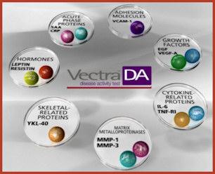 screenshot from www.vectra-da.com
