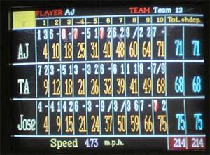 Roo bowling score