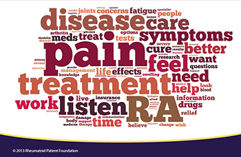 word_cloud_Rheumatology_care