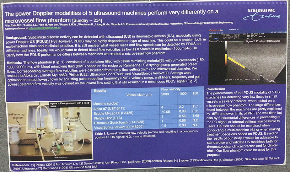 Power Doppler study poster by Erasmus MC ACR13