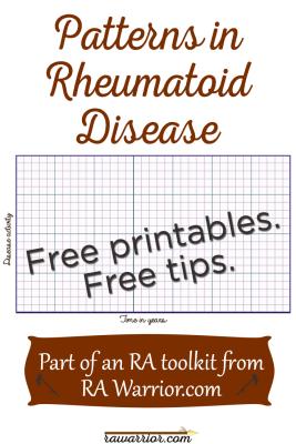 Rheumatoid Arthritis Progression Tool